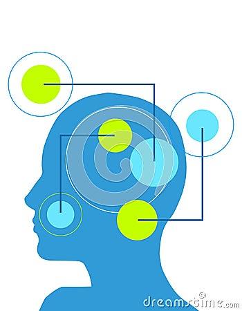 Female Psychology Head