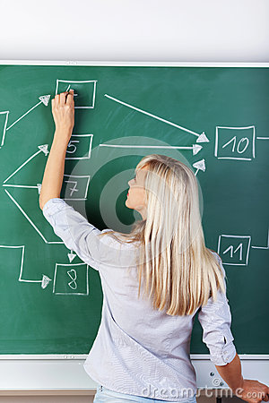 Female Teacher Writing On The Board Royalty Free Stock