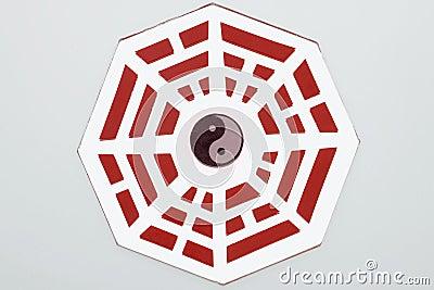 Fengshui mirror
