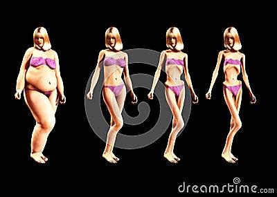 Fett, zum 2 zu verdünnen
