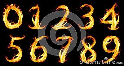 Fiery number zero