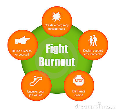 Fight burnout
