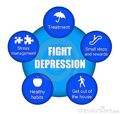 Free Fight Depression Royalty Free Stock Photography - 15727957