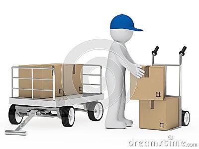 Figure load package