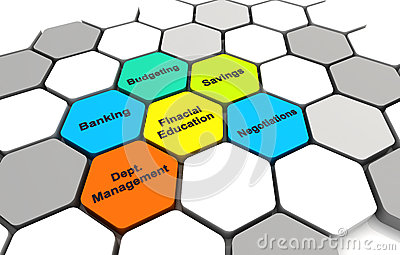 Finance Business Plan Diagram connection beehive background