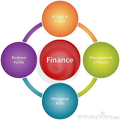 Finance duties business diagram