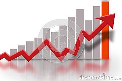 Financial bar graph chart
