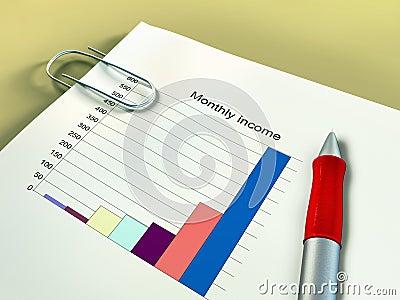 Financial income