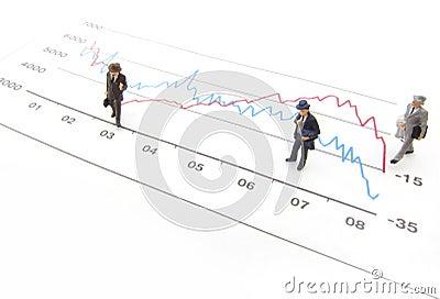 Financial performance graph