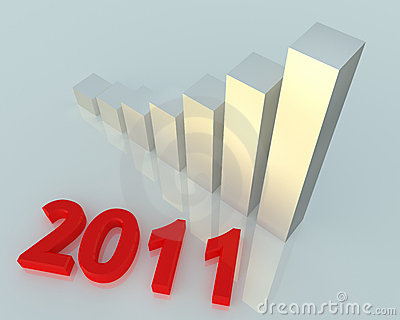 Financial progress bar and year 2011
