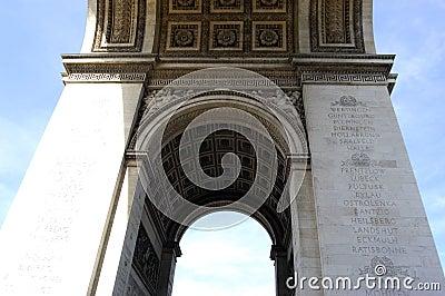 Fine del Arc de Triomphe