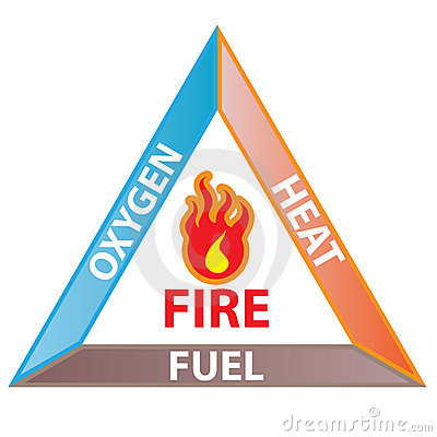 Fire Triangle Stock Photo Image 10016650