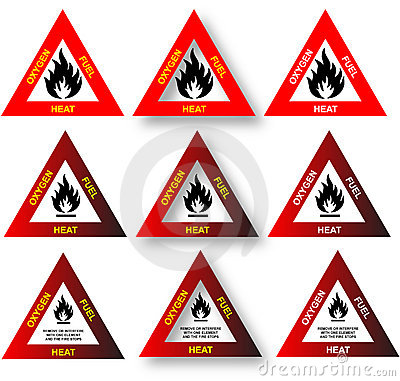 Fire Triangle - Safety Diagram