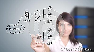 Firewall system. Computer Network.