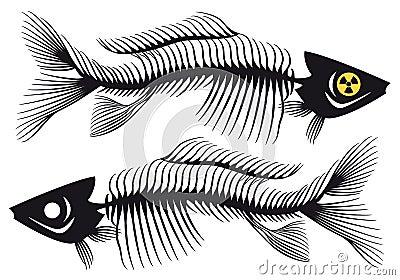 Fishbones,