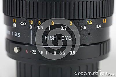 Fisheye openings