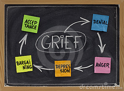 the five stages of grief stock photography image 15967622