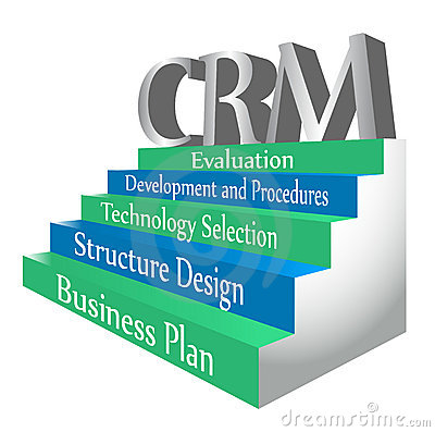 Five Steps to CRM System Implementation