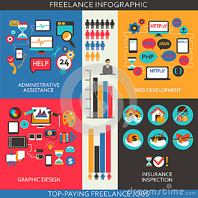 Flat Design. Freelance Infographic. Stock Vector - Image: 42794981