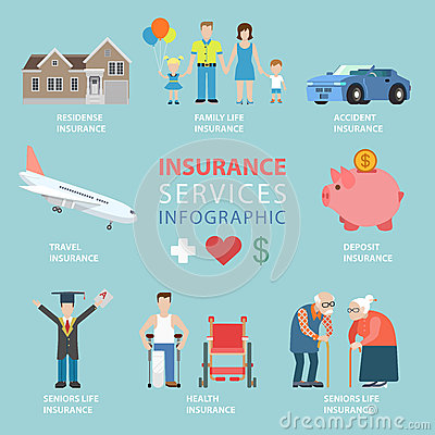 Free Flat Vector Insurance Services Infographics Residence Car Health Royalty Free Stock Photography - 66180867