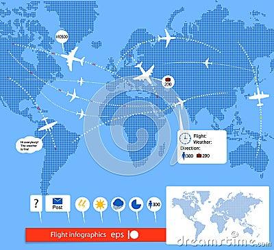Flight infographics.