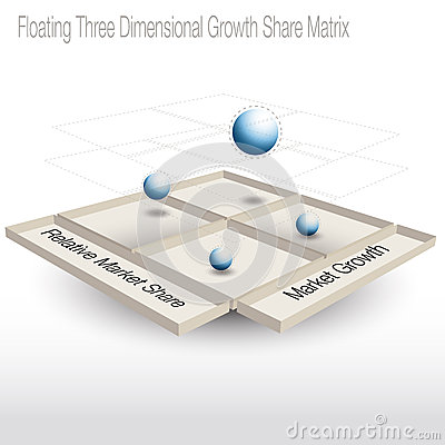 Floating 3D Growth Share Matrix Chart