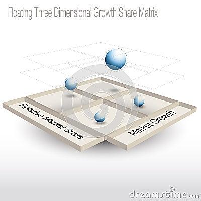 Floating 3D Growth Share Matrix Chart