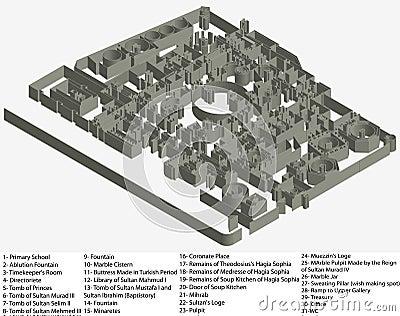 Floor Plan of Hagia Sophia Museum