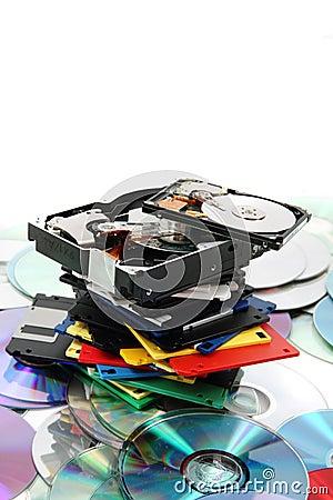 Floppy dissc, dvd, cd-rom, harddrive