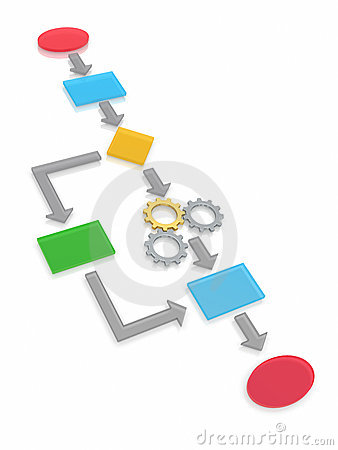 Flow chart concept with gears