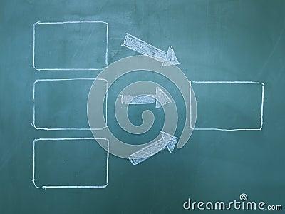 Flowchart on blackboard