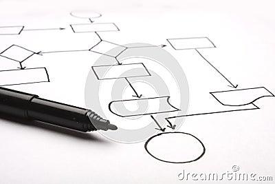 Übergeben sie gezeichnet einem leeren flussdiagramm auf einem papier