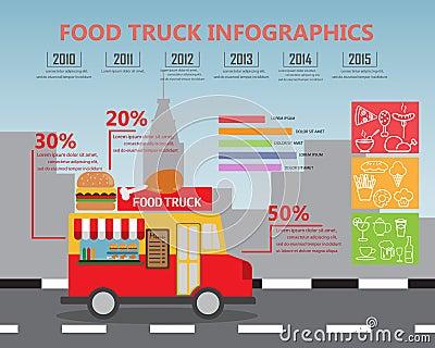 fod truck infographics stock vector image 56337071. Black Bedroom Furniture Sets. Home Design Ideas