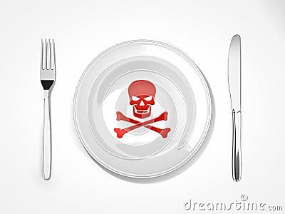 Food dangerous