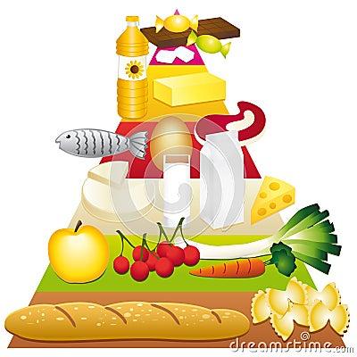 Food Pyramid Guide Stock Photos - Image: 12749123