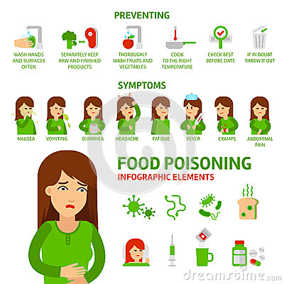 Food poisoning vector flat infographic elements. Vector Illustration