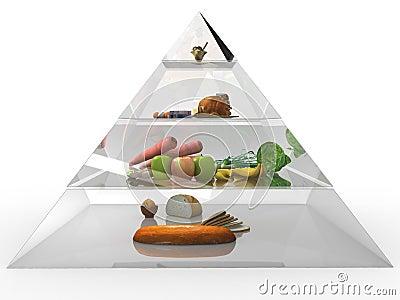 Food pyramid  №2