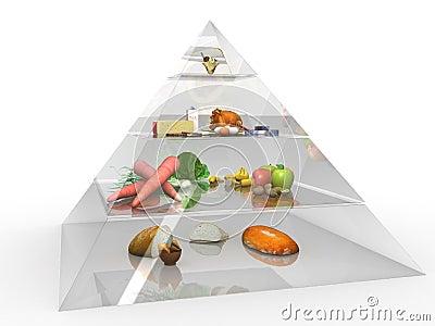 Food pyramid  №4