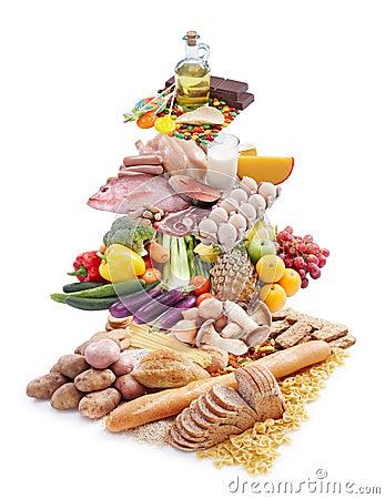 Free Food Pyramid Stock Photos - 14523653