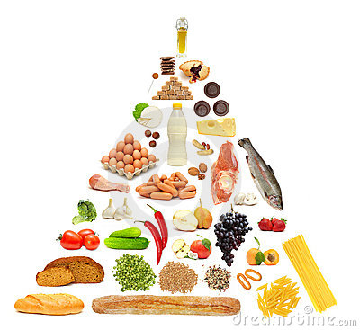 Free Food Pyramid Stock Images - 16102224