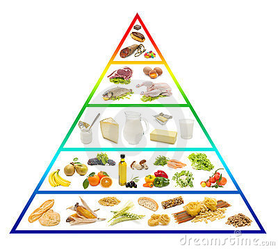Free Food Pyramid Royalty Free Stock Photography - 23907087