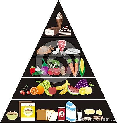 Free Food Pyramid Royalty Free Stock Photo - 2776655