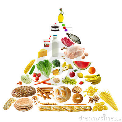Free Food Pyramid Royalty Free Stock Image - 369606