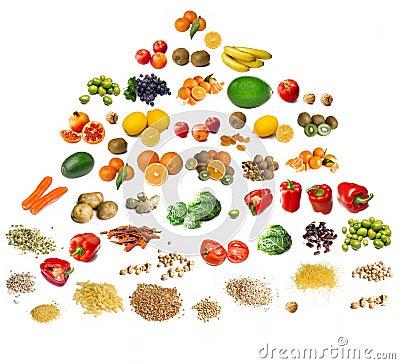 Free Food Pyramid Stock Photos - 4628273