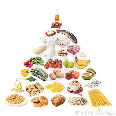 Free Food Pyramid Stock Images - 6562504
