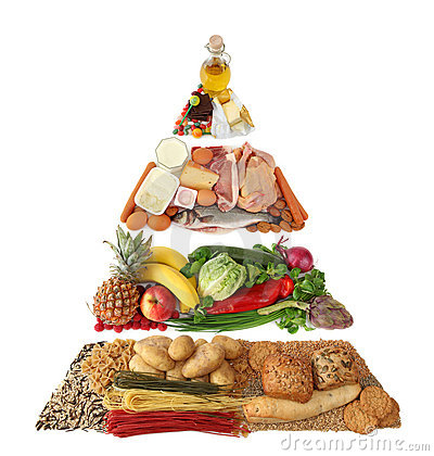 Free Food Pyramid Royalty Free Stock Images - 9024569