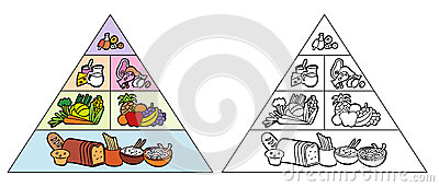 Food Pyramid - Cartoon