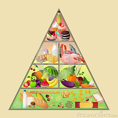 Free Food Pyramid Concept Stock Photography - 42239182