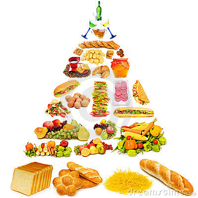 Food pyramid - lots of items