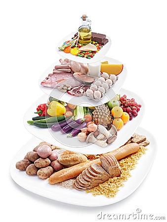 Free Food Pyramid On Plates Stock Image - 14651441